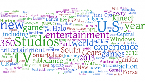 Microsoft E3 2012 word cloud