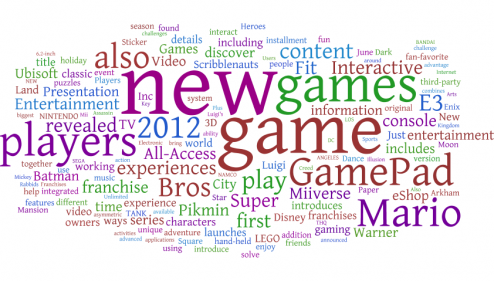Nintendo E3 2012 word cloud
