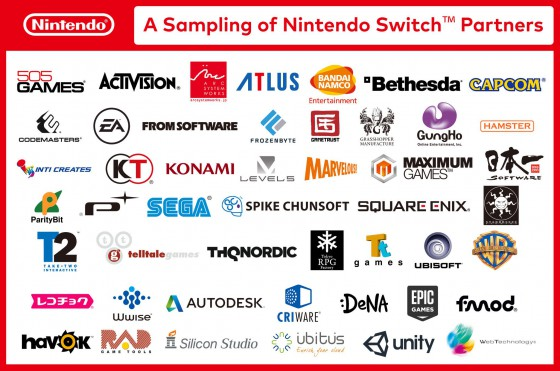 switchsupport
